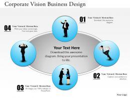 0514 Corporate Vision Business Design