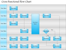 0514 Cross Functional Flowchart Powerpoint Presentation