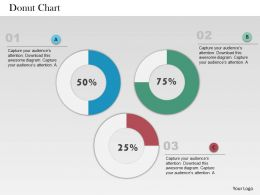 0514 Data Driven Business Donut Chart Powerpoint Slides