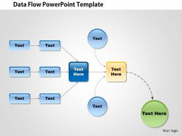 0514 Data Flow Diagram Template Powerpoint Presentation