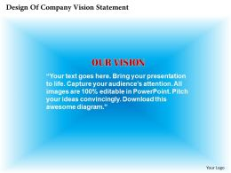 0514 Design Of Company Vision Statement