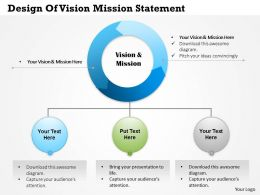 0514 Design Of Vision Mission Statement