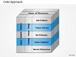 0514 EA3 Cube Approach Powerpoint Presentation