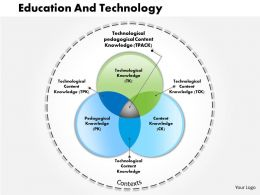 0514 Education And Technology Powerpoint Presentation