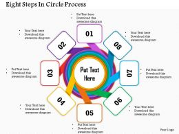 0514 Eight Steps In Circle Process Powerpoint Presentation