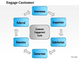 0514 Engage Customer Powerpoint Presentation