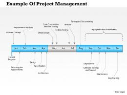 0514 Example Of Project Management Powerpoint Presentation