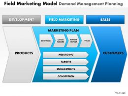 0514 Field Marketing Model Demand Management Planning Powerpoint Presentation