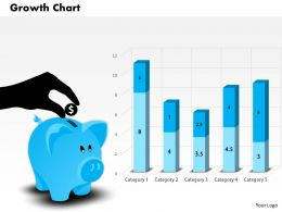 0514 Financial Growth Chart With Piggy Powerpoint Slides