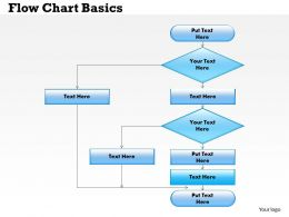 0514 Flow Chart Basics Powerpoint Presentation