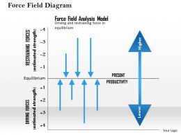 0514 Force Field Diagram Powerpoint Presentation