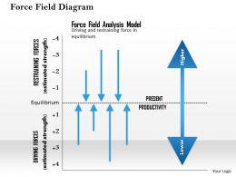 0514_force_field_diagram_powerpoint_presentation_Slide01