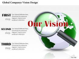 0514 Global Company Vision Design