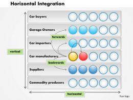 0514_horizontal_integration_powerpoint_presentation_Slide01
