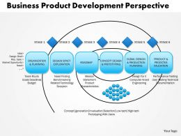 0514 How New Products Are Made Bproduct Development Powerpoint Presentation