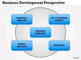 0514 How New Products Are Made Business Development Powerpoint Presentation
