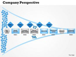 0514 How New Products Are Made Company Perspective Powerpoint Presentation