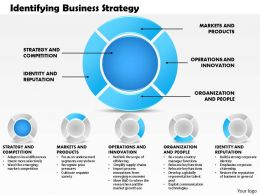 0514_identifying_business_strategy_powerpoint_presentation_Slide01