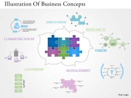 0514 Illustration Of Business Concepts Powerpoint Presentation