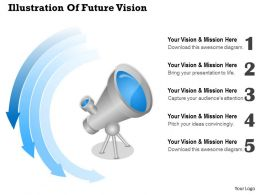 0514 Illustration Of Future Vision