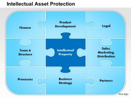 0514 Intellectual Asset Protection Powerpoint Presentation