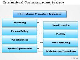 0514 International Communications Strategy Powerpoint Presentation