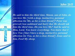 0514_john_2117_you_know_that_i_love_you_powerpoint_church_sermon_Slide04