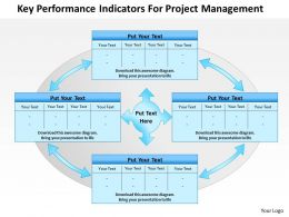0514 Key Performance Indicators For Project Management Powerpoint Presentation