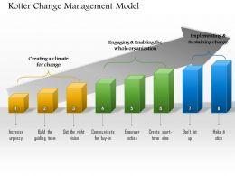 0514 Kotter Change Management Model Powerpoint Presentation