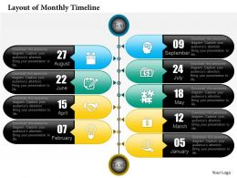0514 Layout of Monthly Timeline Powerpoint Presentation