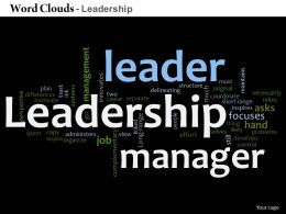 0514 Leadership Word Cloud Powerpoint Slide Template