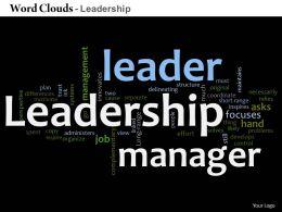 0514 Leadership Word Cloud Powerpoint Slide Template