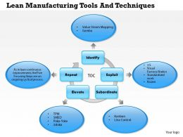 0514 Lean Manufacturing Tools And Techniques Powerpoint Presentation