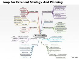 0514 Loop for Excellent Strategy and Planning Powerpoint Presentation