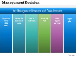 0514 Management Decision Powerpoint Presentation