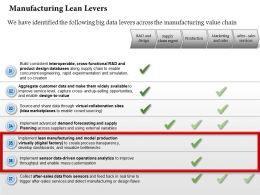 0514 Manufacturing Lean Levers Powerpoint Presentation