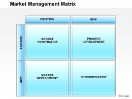 0514 Market Management Matrix Powerpoint Presentation