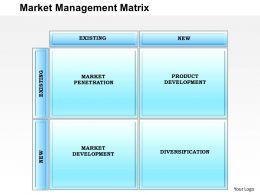 0514_market_management_matrix_powerpoint_presentation_Slide01
