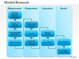 0514_market_research_powerpoint_presentation_Slide01