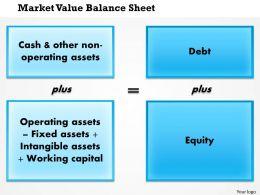 0514_market_value_balance_sheet_powerpoint_presentation_Slide01
