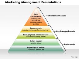 0514 Marketing Management Powerpoint Presentation