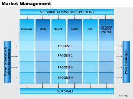 0514 Matrix Management Powerpoint Presentation