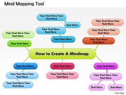 0514 Mind Mapping Tool Powerpoint Presentation