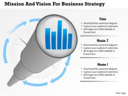 0514 Mission And Vision For Business Strategy