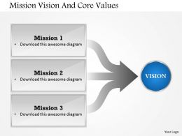 0514 Mission Vision And Core Values