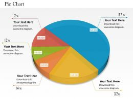 0514 Multistaged Data Driven Pie Chart Powerpoint Slides