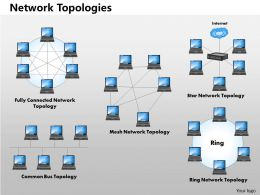 0514 network topology template Powerpoint Presentation