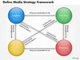 0514 Online Media Strategy Framework Powerpoint Presentation
