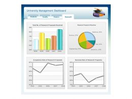 0514 Performance Metrics Powerpoint Presentation