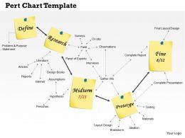 0514_pert_chart_template_diagram_powerpoint_presentation_Slide01
